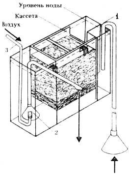 Навесные фильтры для аквариума своими руками